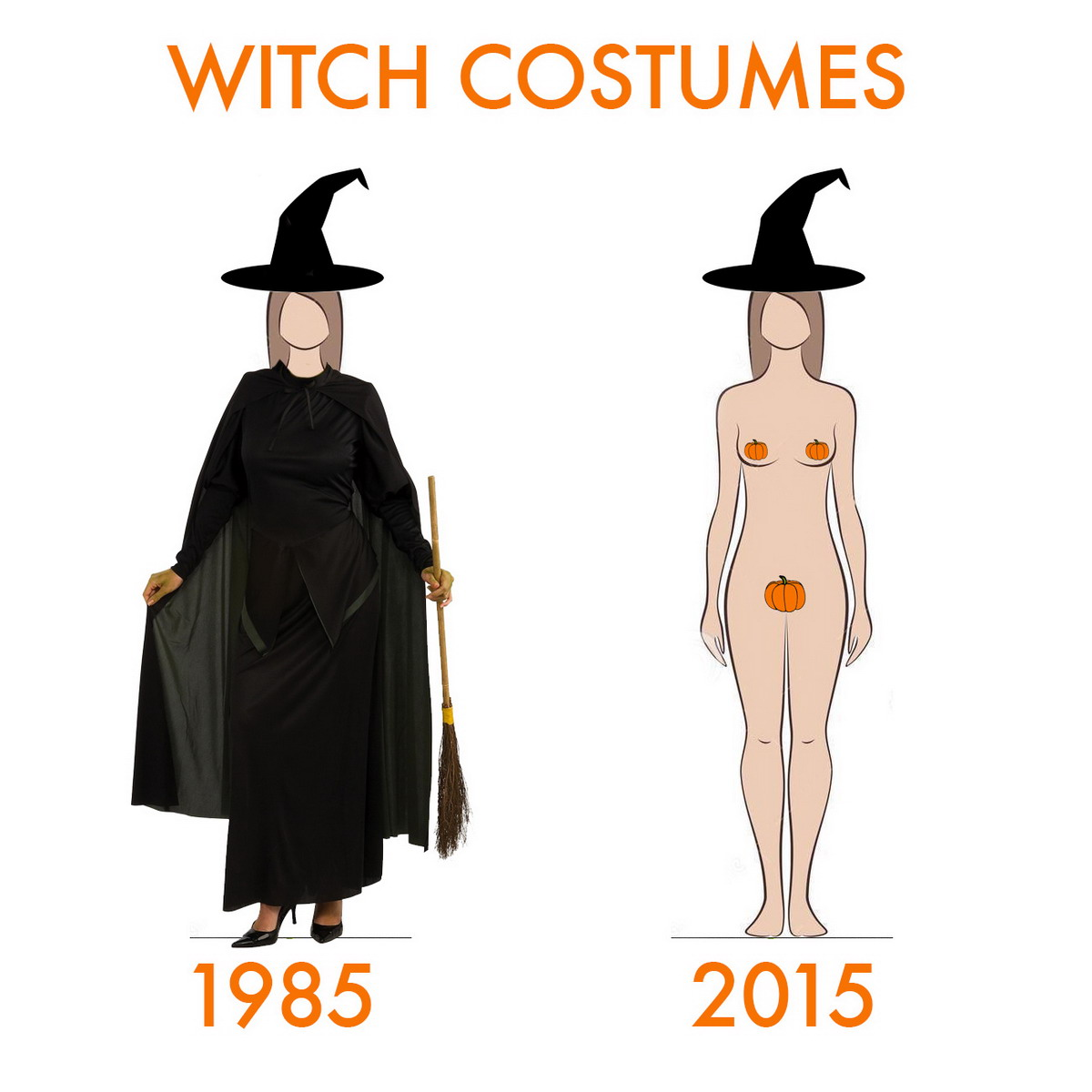 Funny Photo of the day - Halloween witch costume - then and now  sc 1 st  Jokes of the day & Funny Photo of the day for Tuesday 20 October 2015 from site Jokes ...