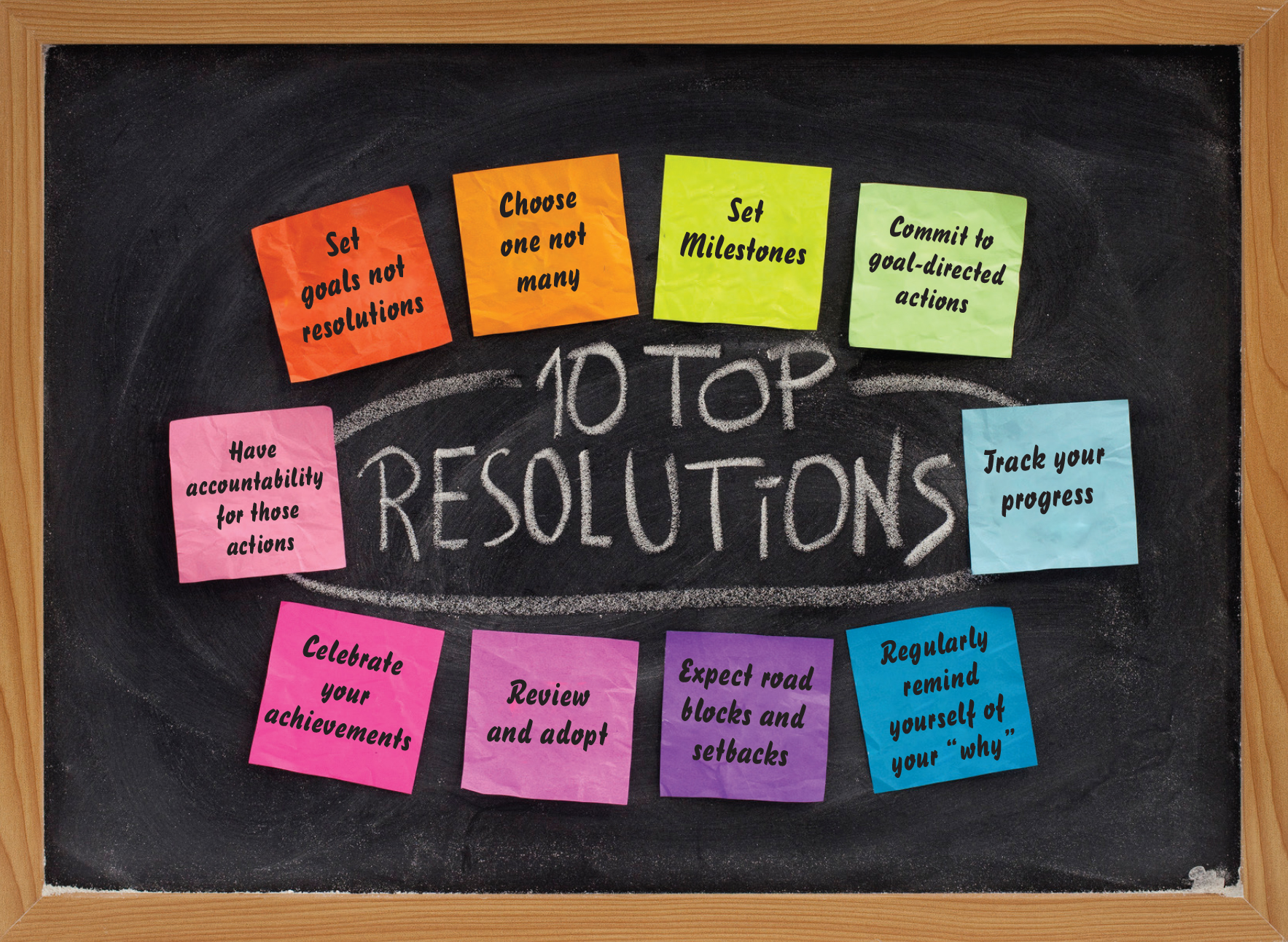 New years resolutions for women